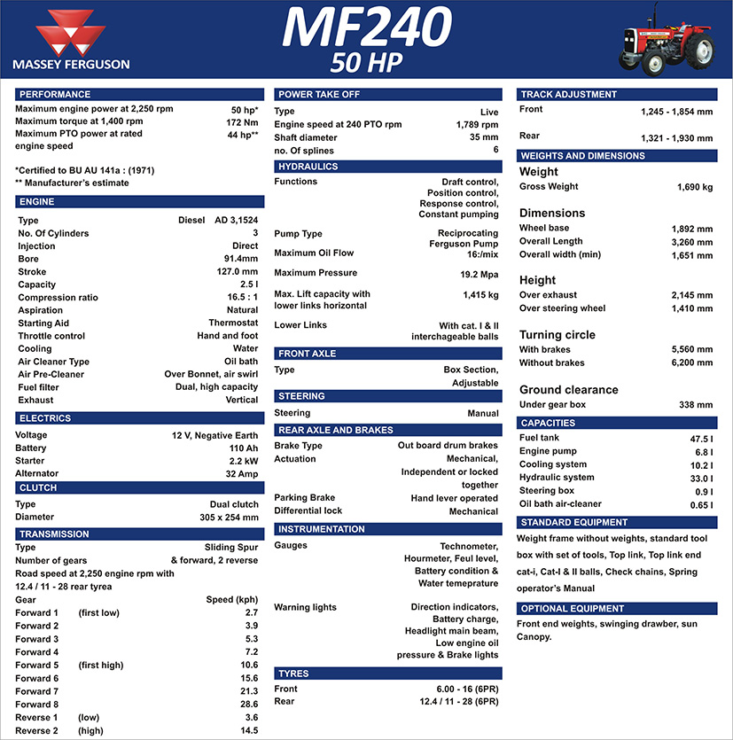 Massey Ferguson Tractors For Sale Mf 240 Technical