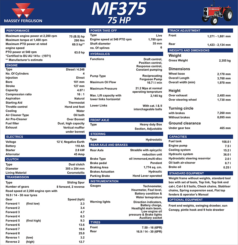 Massey Ferguson MF 375 tractors technical specifications