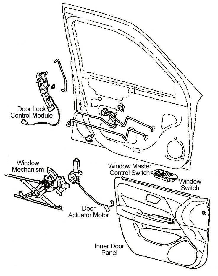 mazda mpv window mechanism front right for sale in harare